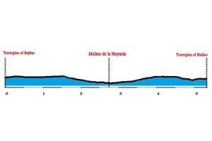 Ruta Azul. Molino de la Hoyuela.